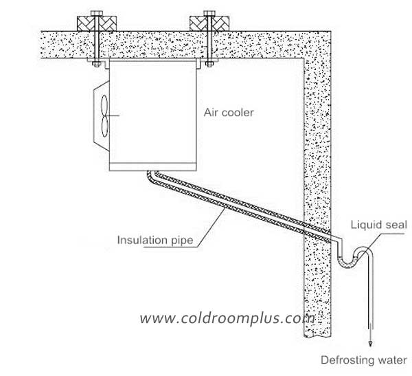 water drainage pipe for industrial cold room unit cooler